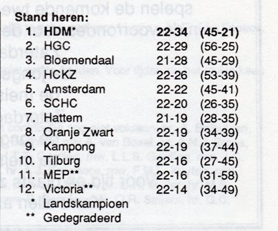 1992_04_30_eindstand_hoofdklasse_heren_2.jpg